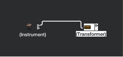 Figure. Showing multiple output connections between objects.
