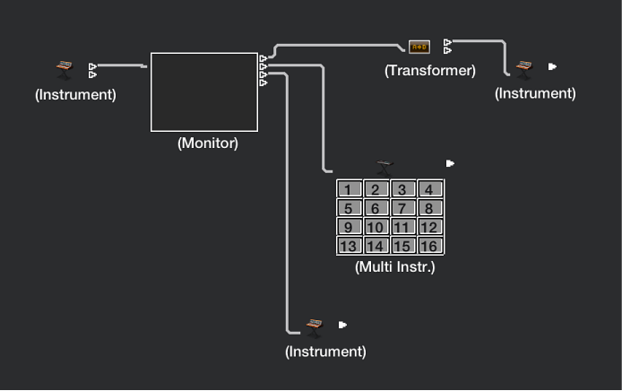 Figure. Showing cabling from one object to several destinations.
