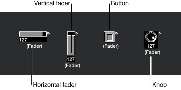 Figure. Horizontal, Vertical, Button, and Knob fader types.