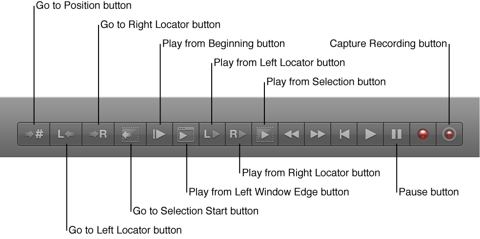 Figure. Transport buttons, showing all additional buttons.