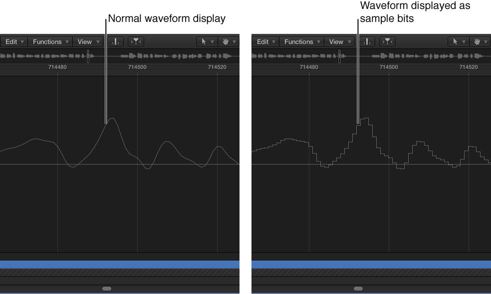 Figure. Normal waveform display also shown as sample bits.