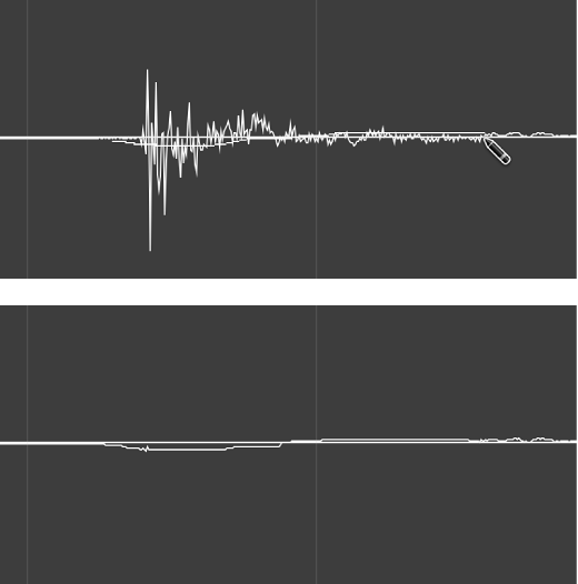 Figure. Waveform display being corrected with the Pencil tool.