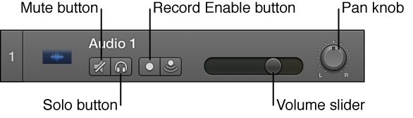 Figure. Track header, with controls called out.