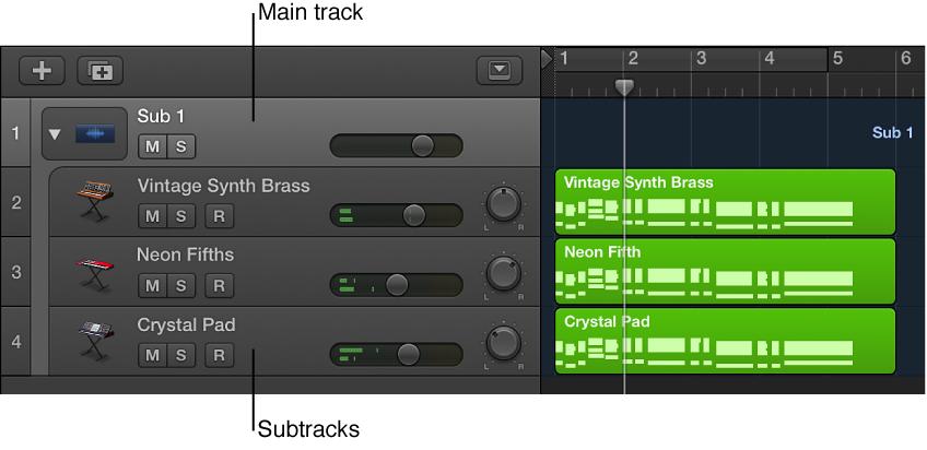 Figure. Folder stack, showing main track and subtracks.