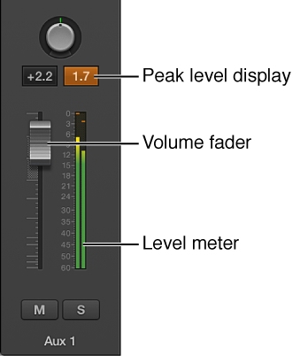 Figure. Showing signal clipping in the peak level display.