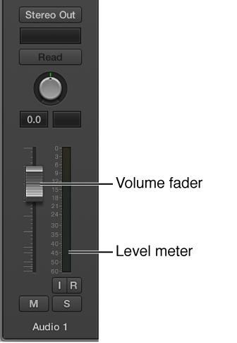 Figure. Volume fader and level meter.