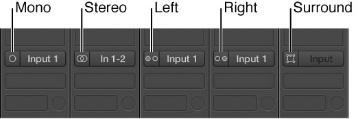 Figure. Mono, Stereo, Left, Right, and Surround input formats on channel strips.