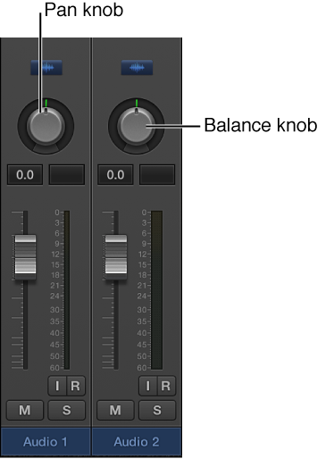 Figure. Pan and Balance knobs.