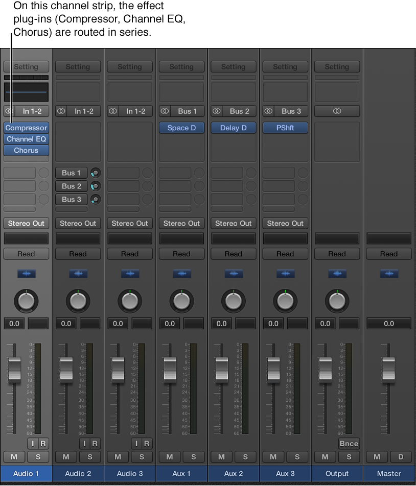 Figure. Channel strip with three effect plug-ins routed in series.