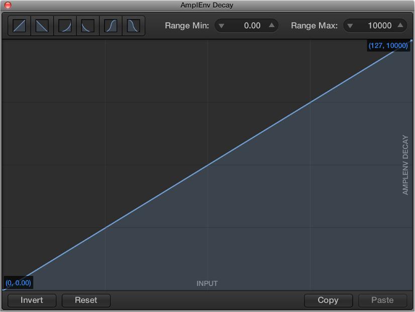 Figure. Parameter graph.