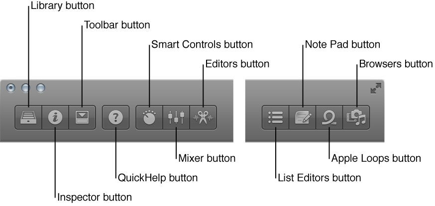 Figure. Control bar buttons