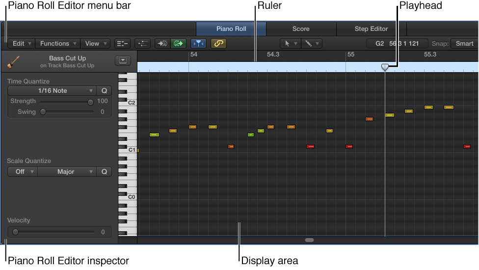 Figure. The Piano Roll Editor.