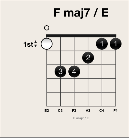 Figure. White optional fingering dot on chord grid.