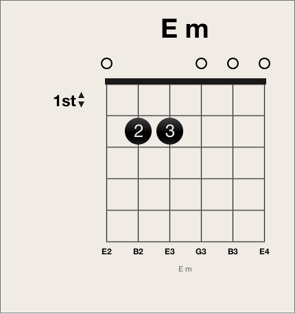 Figure. Open string on chord grid.