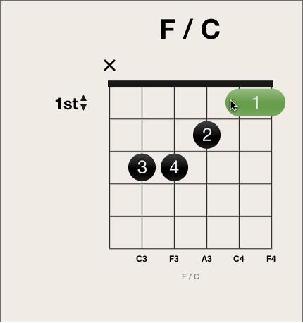 Figure. Barre on chord grid.