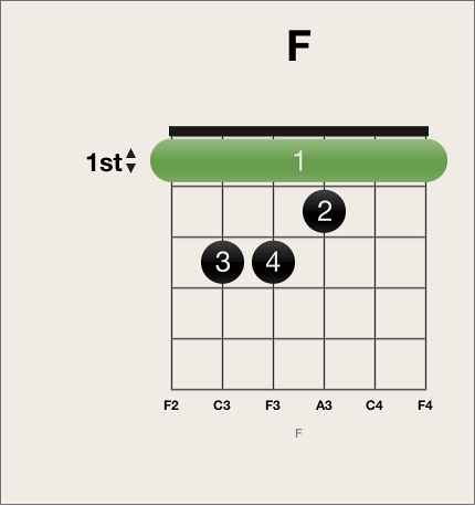 Figure. Selected barre on chord grid.
