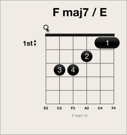 Figure. Finger tool over top area of string on chord grid.