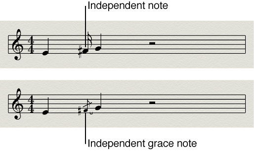 Figure. Independent notes and grace notes in the Score Editor.