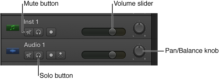 Figure. Track headers, showing the Mute and Solo buttons, Volume slider and Pan/Balance knob.