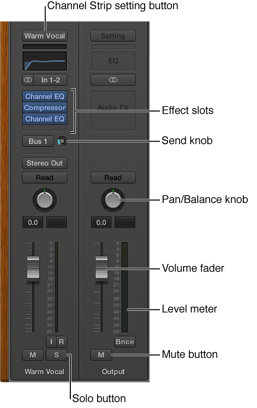Figure. Inspector channel strips, showing the Channel Strip setting button, Effect slots, Send knob, Pan/Balance knob, Volume fader, Level meter, and Mute and Solo buttons.