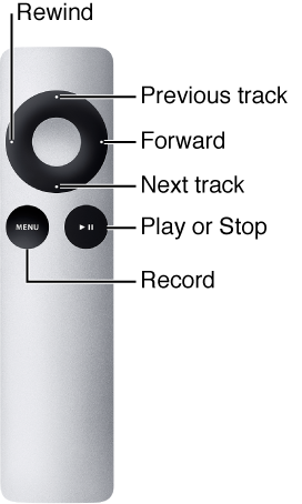 Figure. Apple Remote showing short click key assignments.