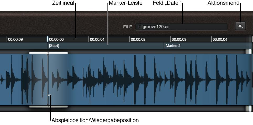 """Abbildung. Wellenformanzeige mit Feld """"Datei"""", Zeitlineal und Wiedergabeposition"""