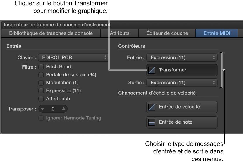 Figure. Choix des types de message d'entrée et de sortie dans l'inspecteur de tranche de console.