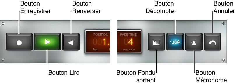 Figure. Commandes de transport et de fonction Boucle.