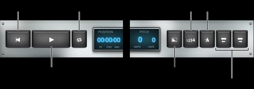 图。 Playback 走带控制和功能控制。