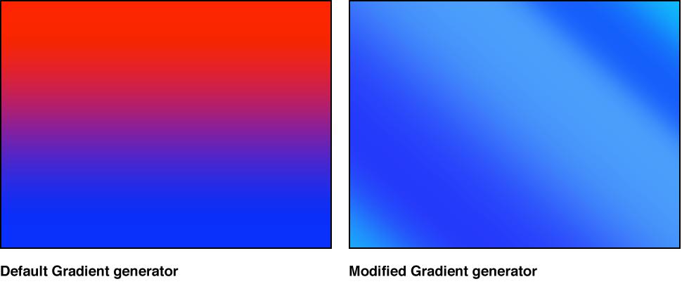 """Canvas mit dem Generator """"Verlauf"""" und verschiedenen Einstellungen"""