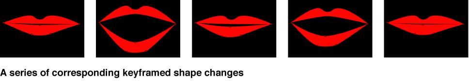 Canvas mit einer Reihe von aufeinanderfolgenden Änderungen an der Form mithilfe von Keyframes.