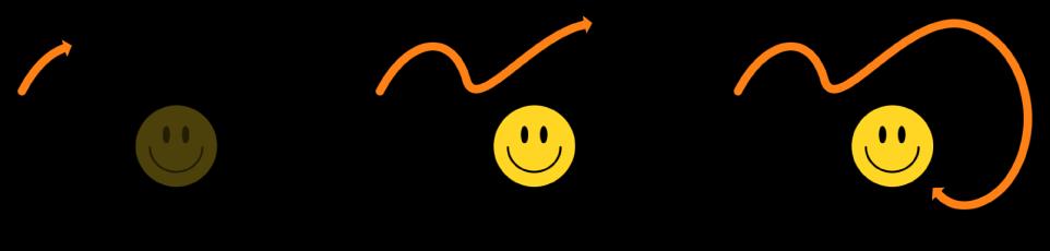 """Canvas mit einem Beispiel für das Verhalten """"Mitschreiben"""", das auf eine vorhandene Form angewendet wurde."""