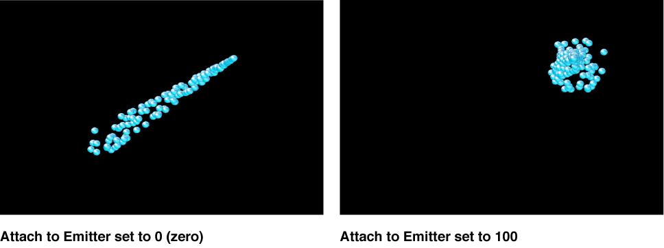 """Canvas-Fenster, in dem ein Partikelsystem mit """"Am Emitter befestigen"""" mit einem niedrigen Wert mit einem System verglichen wird, bei dem """"Am Emitter befestigen"""" auf einen hohen Wert eingestellt ist."""