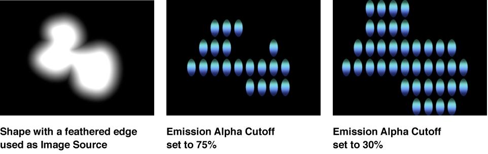 """Canvas mit den Auswirkungen von """"Endwert der Alpha-Emission"""" auf eine Form mit weichgezeichneten Kanten."""