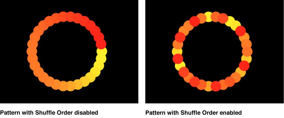 """Vergleich von Replikatoren im Canvas, für die die Option """"Reihenfolge neu anordnen"""" deaktiviert bzw. aktiviert ist."""