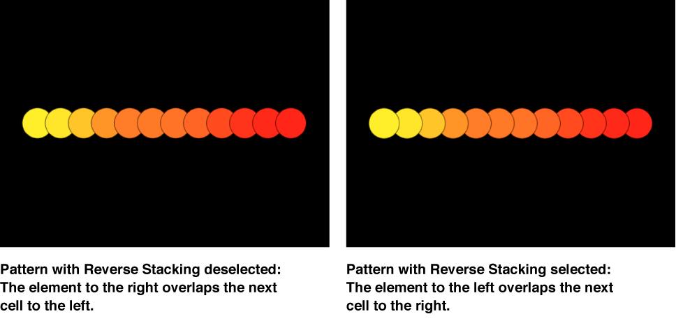 """Vergleich von Replikatoren im Canvas, für die die Option """"Umgekehrtes Stapeln"""" deaktiviert bzw. aktiviert ist."""