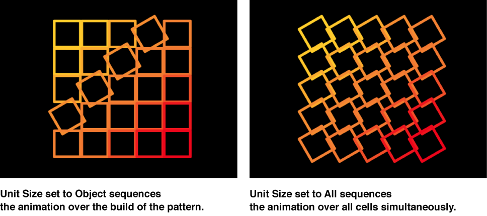 """Vergleich von Replikatoren im Canvas, bei denen der Wert für den Parameter """"Größe der Einheit"""" auf """"Objekt"""" bzw. auf """"Alle"""" eingestellt ist."""