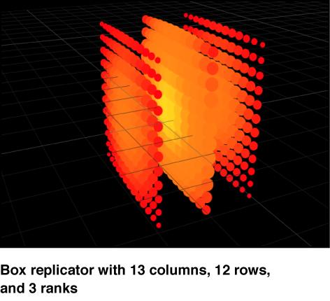 Canvas mit Replikatoren im 3D-Raum.