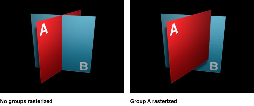 Canvas mit 3D-Gruppen vor und nach der Rasterung.