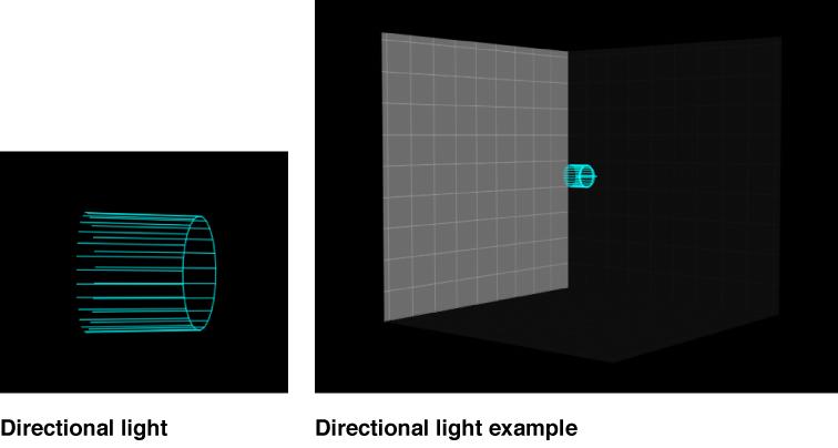 Canvas mit einem Beispiel für gerichtetes Licht.