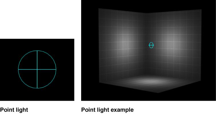 Canvas mit einem Beispiel für punktuelles Licht.