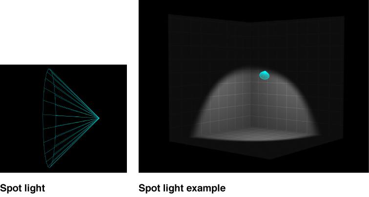Canvas mit einem Beispiel für Scheinwerferlicht.