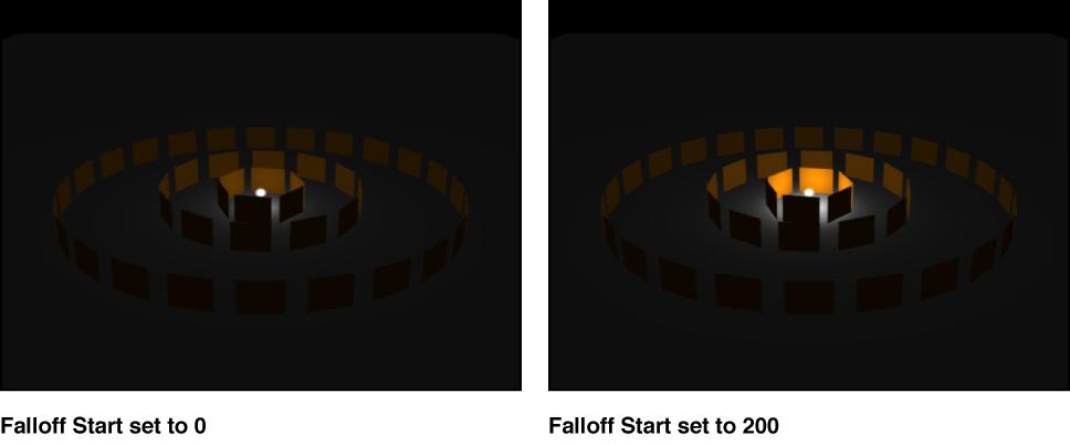 """Canvas mit dem Effekt des Parameters """"Abnahme-Start""""."""