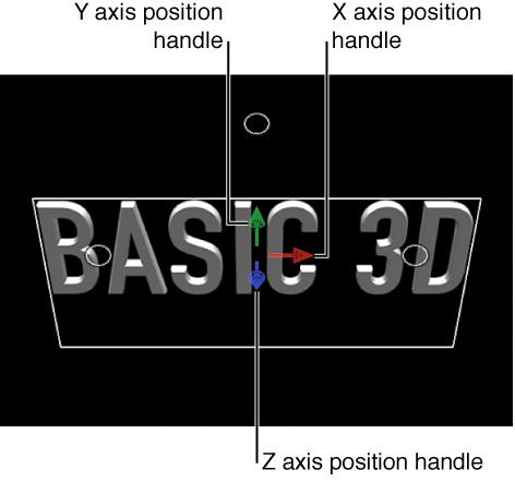 Canvas mit den Steuerelementen für die 3D-Transformation.