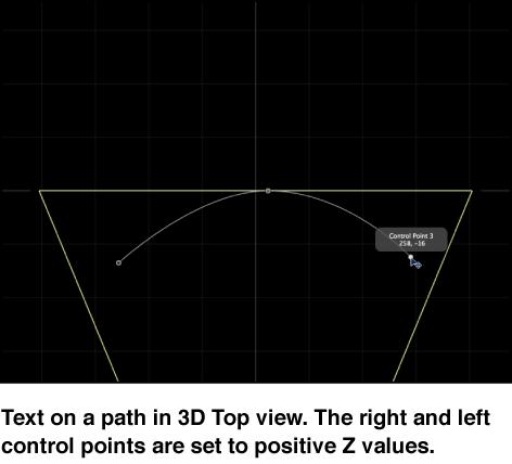 """Canvas mit der Perspektive """"Oben"""" beim 3D-Textpfad."""