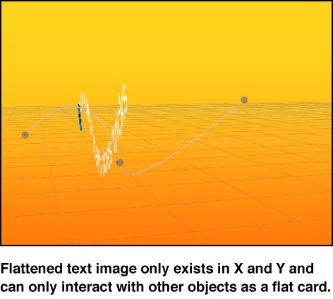 Canvas mit reduziertem Textobjekt im 3D-Raum.