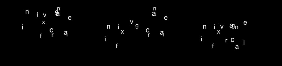 """Canvas mit dem Verhalten """"Sequenztext"""" mit einem auf """"Ohne"""" eingestellten Parameter """"Fest""""."""