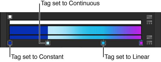 """Verlaufseditor mit Farbreglern, die mit der Interpolationsmethode """"Konstant"""" verteilt wurden."""