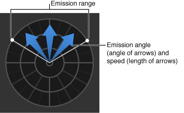 Schwebepalette mit 2D-Emittersteuerelementen.