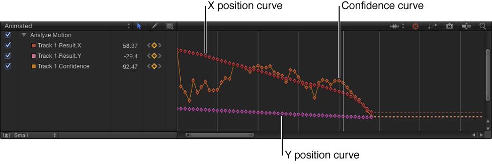 Keyframe-Editor mit Tracking-Keyframes.